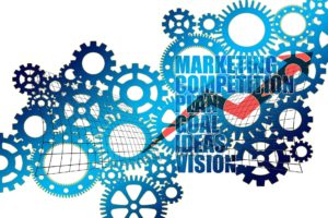 key organizational functions